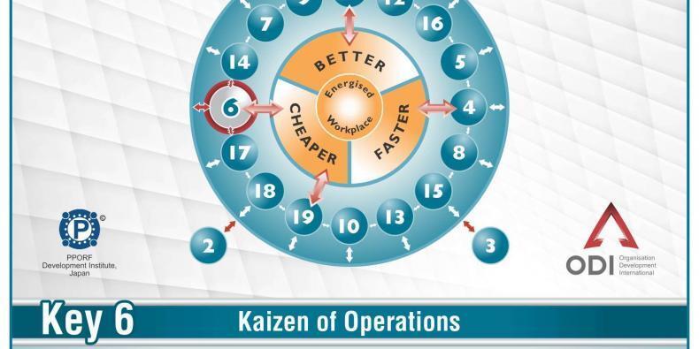 Key 6 of the 20 keys system